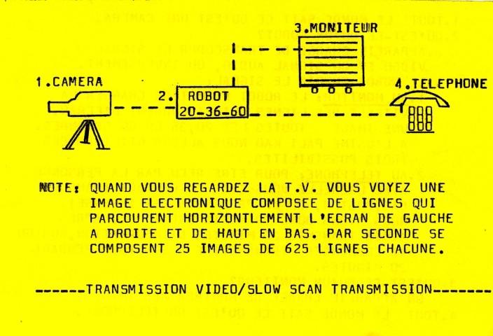 affiche-transmission-video-02